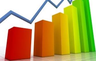 INCT dos últimos 12 meses atingiu 7,54%(F) e 6,81%(L)