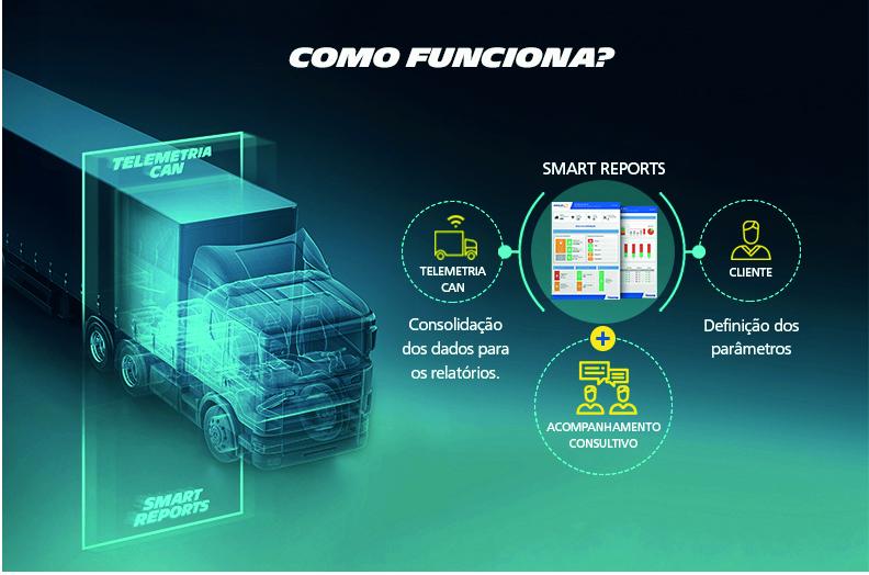 Como melhorar a rentabilidade das transportadoras