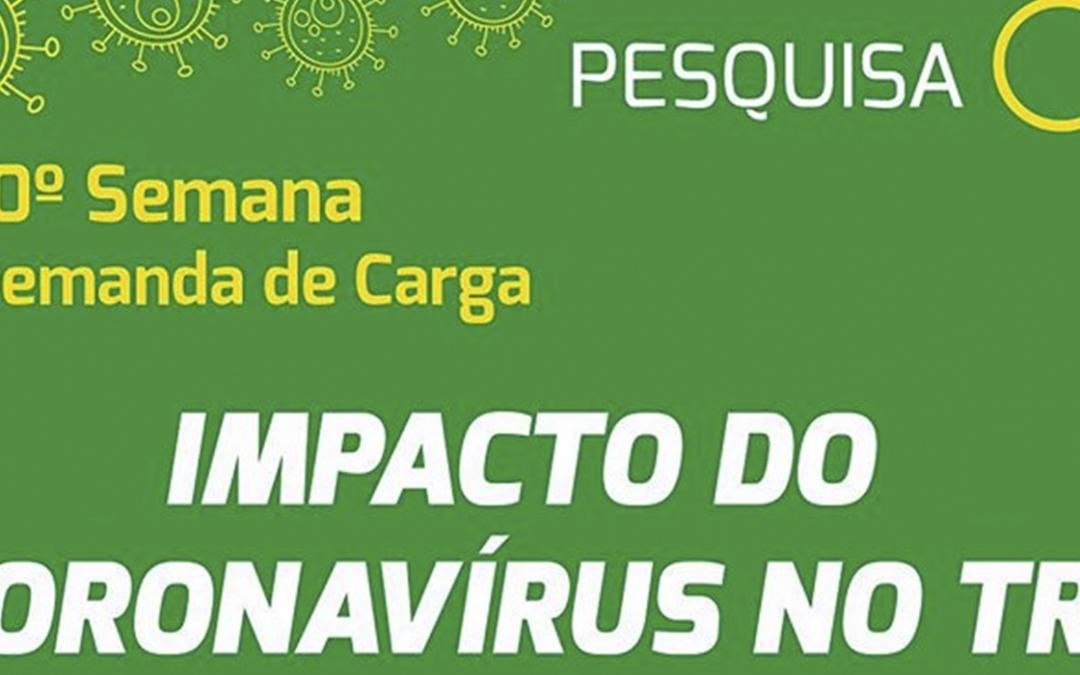 Participe da 10ª semana da pesquisa Impacto do Coronavírus no TRC