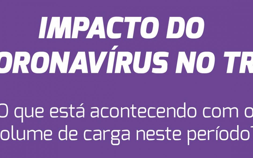 Participe da 12ª semana da pesquisa Impacto do novo coronavírus no TRC