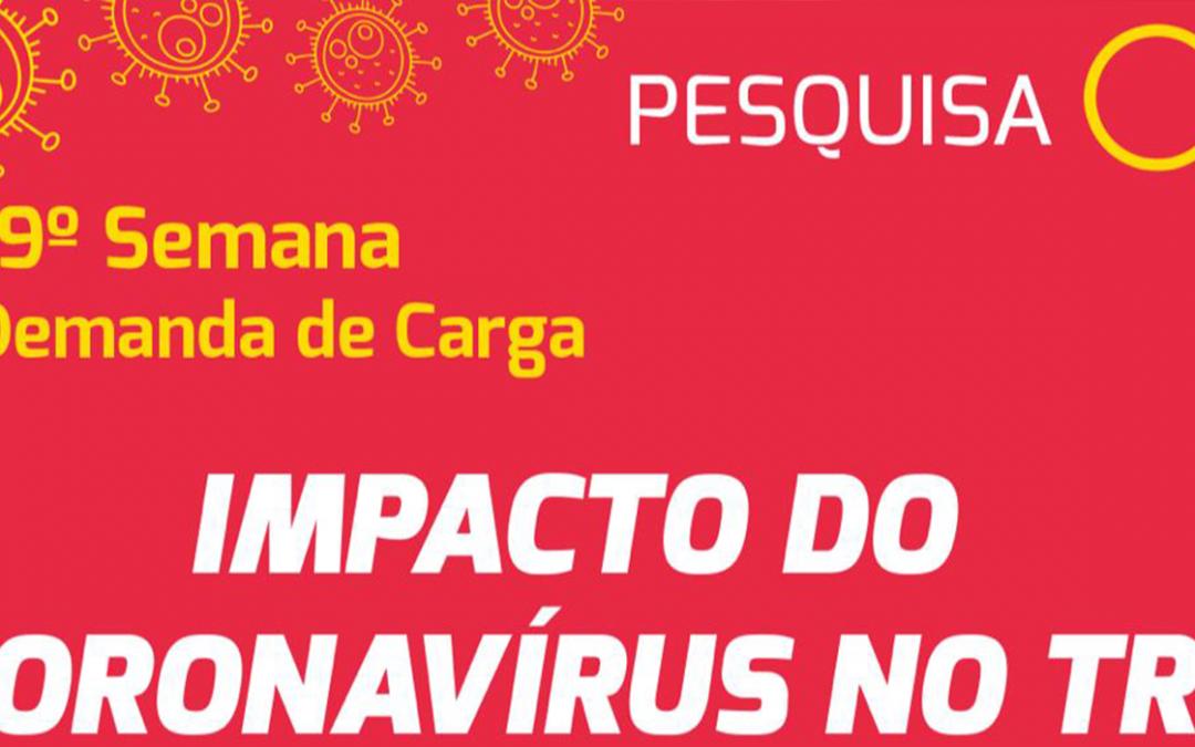 Participe da 19ª semana da pesquisa Impacto do Coronavírus no TRC